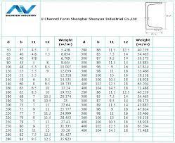 Steel C Channel Dimensions Virtualstore Com Co