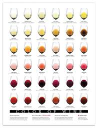 Opaque Magenta Appears To Be What Color Under Yellow Light Complete Wine Color Chart Download Wine Folly