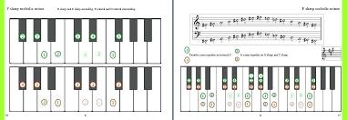 Piano Sharp Notes Chart 1 Piano Chord Chart Pdf Piano Keyboard Finger Placement