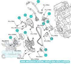 mazda mpv parts diagram mitsubishi grandis timing belt parts diagram mazda mpv parts diagram mitsubishi grandis timing belt parts diagram 2 4 engine