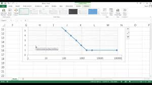Regression Chart Excel 2013 How To Draw Logarithmic Graph In Excel 2013