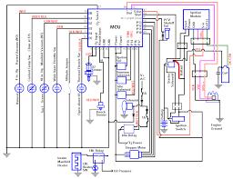 1995 jeep wrangler wiring diagram radio wiring diagrams jeep wrangler fuel wiring harness diagram diagrams