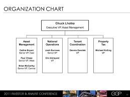 Jp Morgan Chase Organizational Chart Organizational Structure And Job Satisfaction At Jp Morgan