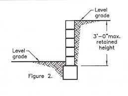 retaining wall footing design reinforced concrete wall design new concrete retaining wall design example
