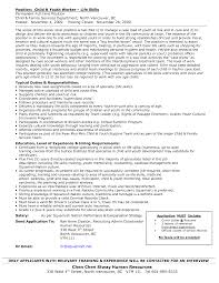 Best Ideas Of Cover Letter Disability Support Worker No Experience