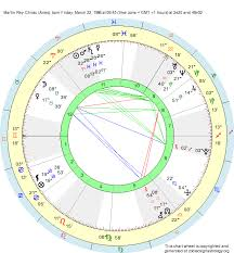 Aries Birth Chart Birth Chart Martin Rey Chirac Aries Zodiac Sign Astrology