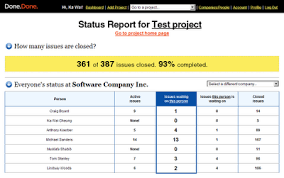 New Donedone Update Project Status Reports Donedone