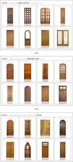 Easy Tools for Finding the Right Door - Sun Mountain Door