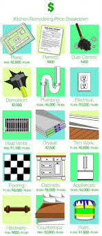 honolulu kitchen remodeling costs