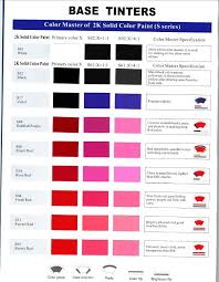 Chinese Famous Auto Factory Car Paint Chart Buy Car Paint Color Chart Paint Color Chart Acrylic Paint Color Chart Product On Alibaba Com
