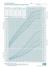 Baby Weight Percentile Canada Baby Weight By Week Percentile