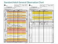Between The Flags Observation Chart Pediatric Observation Chart Consensus Derived Cape Town