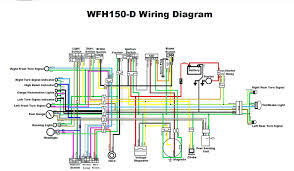hensim atv wiring diagram 150cc gy6 engine hunter phantom style at 5 Tao Tao 110Cc ATV Wiring Diagram hensim atv wiring diagram 150cc gy6 engine hunter phantom style at 5