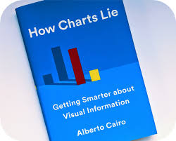 How Charts Lie Recommended Reading How Charts Lie Storytelling With Data