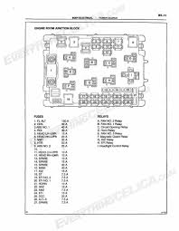 84 toyota celica fuse box all wiring diagram 85 toyota celica fuse box diagram wiring diagrams best 90 toyota celica 1987 toyota celica fuse