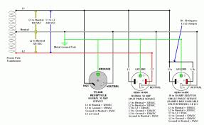 wiring diagram for a 50 amp rv outlet the wiring diagram installing understanding 30 and 50 amp rv service wiring diagram