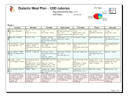 Diabetes Meal Planning Pdf Diabetic Meal Plan 1200 Calories Pdf Diabetes