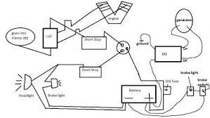 76 shovelhead electric wiring harley davidson forums 76 shovelhead electric wiring untitled jpg
