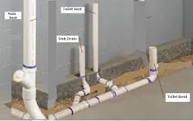 bathroom plumbing. Fine Plumbing Amazing Basement Bathroom Plumbing Tittle Inside E