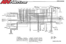atv & utv tech tips preparing for atv utv maintanance tips 8 pin cdi wiring diagram at Linhai Atv Wiring Diagram