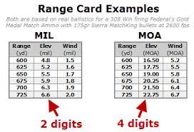 Mil Vs Moa Range Card Examples Jpg Precisionrifleblog Com