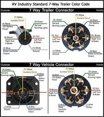 dodge 7 way trailer plug wiring diagram dodge dodge 7 way wiring diagram 7 dodge wiring diagrams on dodge 7 way trailer plug