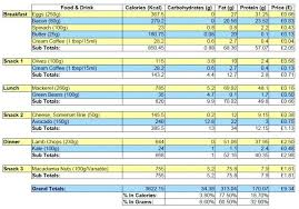 Weight Loss Chart Excel The E Factor Diet Excel Weight Loss Chart