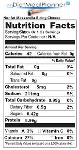 cheese milk dairy cheese milk dairy nutrition facts label cheese milk dairy search source noosa yoghurt