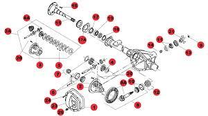 Dana 35 Gear Ratio Chart Rear Dana 35