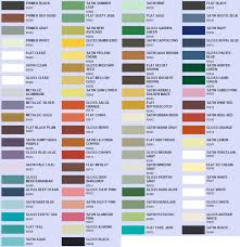 Spray Paint Color Chart All Of Valspar Spray Paint Colors Oh The Possibilities