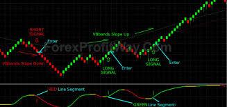 Download Forex Vbfx Renko Trading System For Mt4 L Forex Mt4