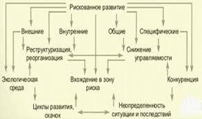 Большой Каталог Рефератов Курсовая работа Кризисы в развитии  Описание 11111111111111111 bmp
