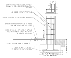 Small Picture Concrete Wall Design Example Withal Reinforced Concrete Wall