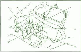 chevy tracker fuse box diagram wiring schematics and diagrams 2008 chevy silverado under hood fuse box 2004 chevrolet tracker 20l under the hood fuse box diagram chevy tracker fuse box diagram