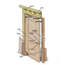 pre hung exterior door for sale. how to install a prehung door pre hung exterior for sale