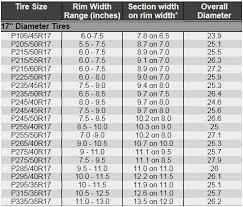 Car Tire Size Conversion Chart Car Tire Conversion Chart