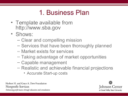 sample nonprofit business plan sample business plan template for 501c3
