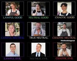Chaotic Neutral Chart Test Claire Fication Alignment Chart Of Bon Appetit Staff By