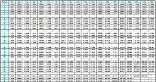 present value of ordinary annuity table pdf awesome home jackie s point of view mathematical tables