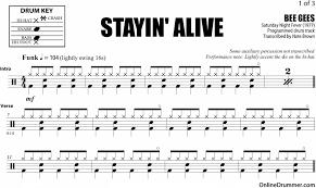 drum sheet stayin alive bee gees drum sheet music onlinedrummer com