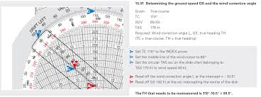 Wind Correction Chart Anleitung Zum Aviation Calculator Iwa 11092