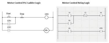 Plc Chart Plc Ladder Logic Tutorial Wiring Diagram General Helper