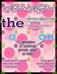 Article Adjectives Grammar Adjective Anchor Chart