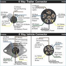 trailer lights wiring diagram 6 pin kanvamath org 6 pin trailer wiring diagram wiring diagram