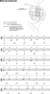 55 Rare Euphonium Finger Chart