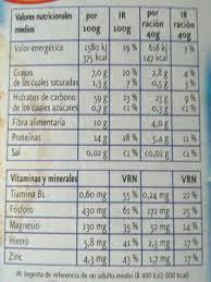 copos de avena nutrition facts