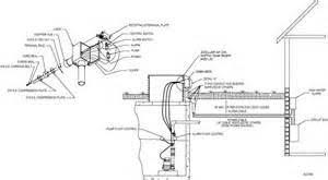 similiar septic tank wiring schematic keywords septic system wiring diagram on septic tank electrical wiring diagram