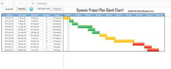Project Gantt Chart Excel Dynamic Project Planner Gantt Chart In Excel Pk An