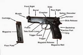 all automotive parts yahoo image search results military stuff 9mm Pistol Parts all automotive parts yahoo image search results military stuff pinterest sci fi weapons, guns and weapons 9mm pistol parts