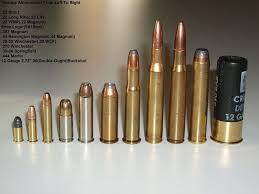 Assault Rifle Calibers Chart Pin On Guns